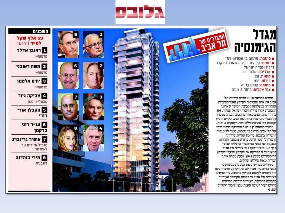 מגדל הגימנסיה של קנדה-ישראל
